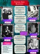 Famous Jazz Musicians in 1920s thumbnail