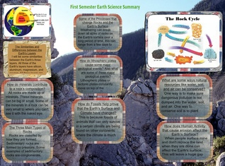 First Semester Earth Science Summary | By: Will Xabandith