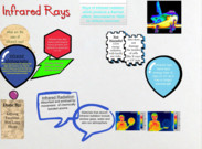 physics infrared ray's thumbnail