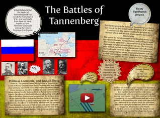 The Battles of Tannenberg