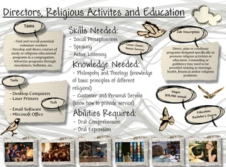 Directors, Religious Activites and Education
