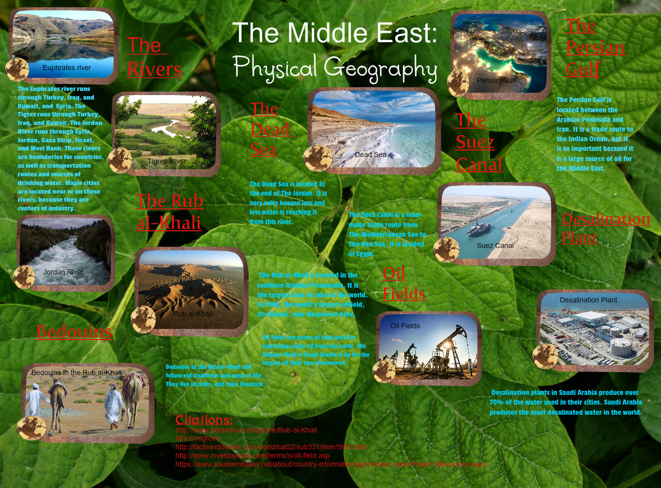 The Middle East: Physical Geography