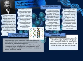 Friedrich Miescher and the Nucleic acid