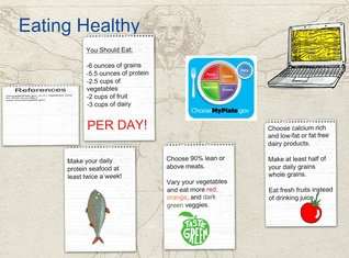 Healthy Eating Glog - ED505 Jason W. Howland