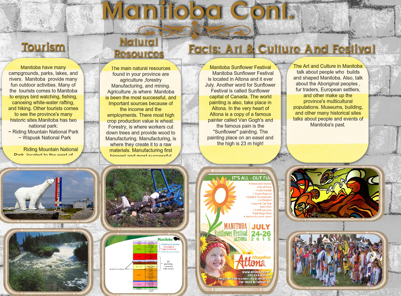 [2016] Person Bot (Peterson Applied Geog.): Manitoba Cont.