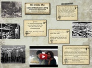 Life inside the concentration camp's thumbnail