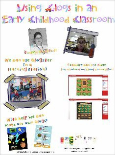 Using Glogs in an Early Childhood Classroom