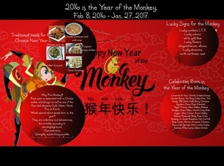 'THE YEAR OF THE MONKEY' thumbnail