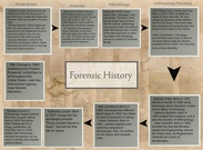 Forensic Timeline's thumbnail