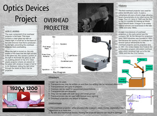 Optics Devices: Overhead Projecter