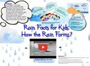 Shuyi Ge EDUC9127 Assignment 2 - Rain Facts for Kids. How the Rain Forms?'s thumbnail