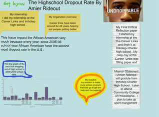 The Highschool Dropout rate by amier rideout