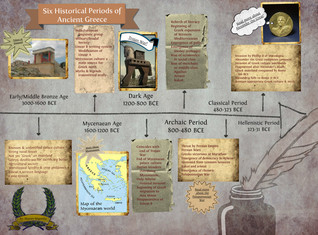Historical Periods of Ancient Greece