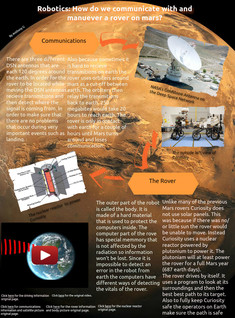 Robotics: How do we communicate with and manuever a rover on Mars