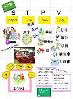 Chinese Sentence Pattern T+S+P+VO