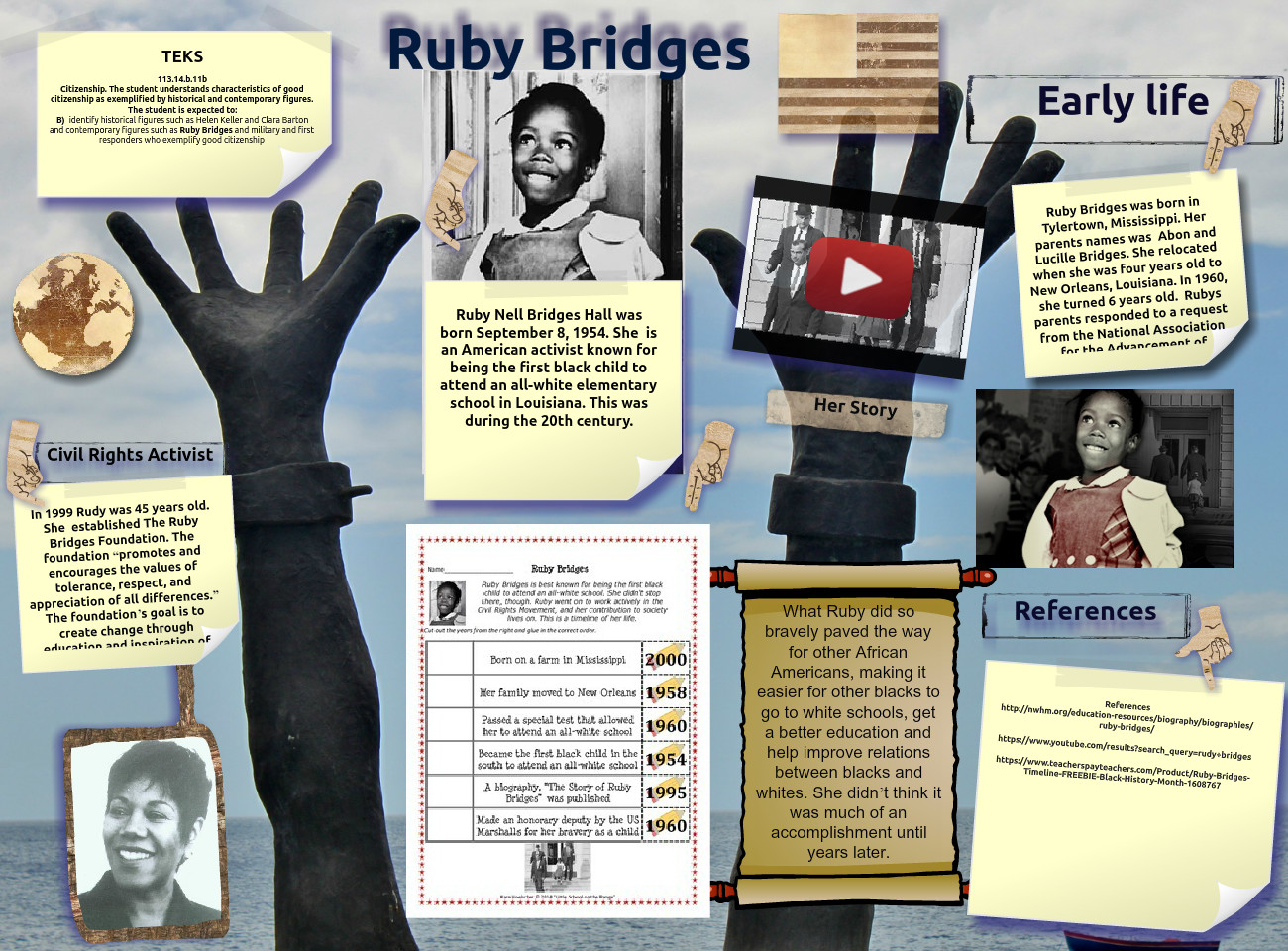 [2015] Breaun Ware: Ruby Bridges