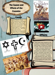 The Causes and Effects of the Crusades