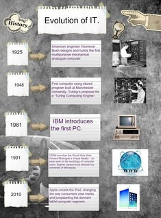 Evolution of Information Technology
