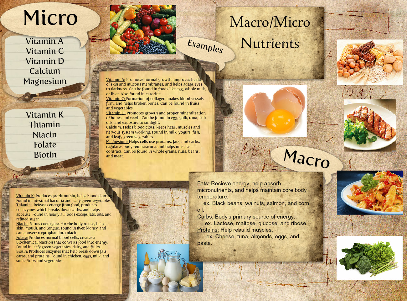 Micro Macro Nutrients Biotin Calcium En Fat Health Health And Fitness Macro Magnesium Micro Nutrients Glogster Edu Interactive Multimedia Posters