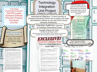 Technology Integration Unit