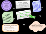 Designing Vocabulary Instruction in Mathematics's thumbnail