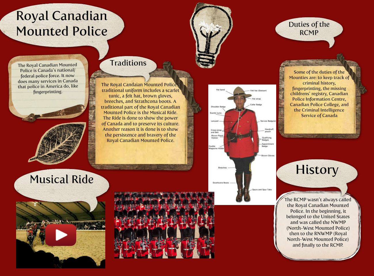The Royal Canadian Mounted Police