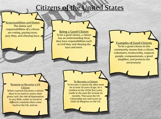 Citizens of the US