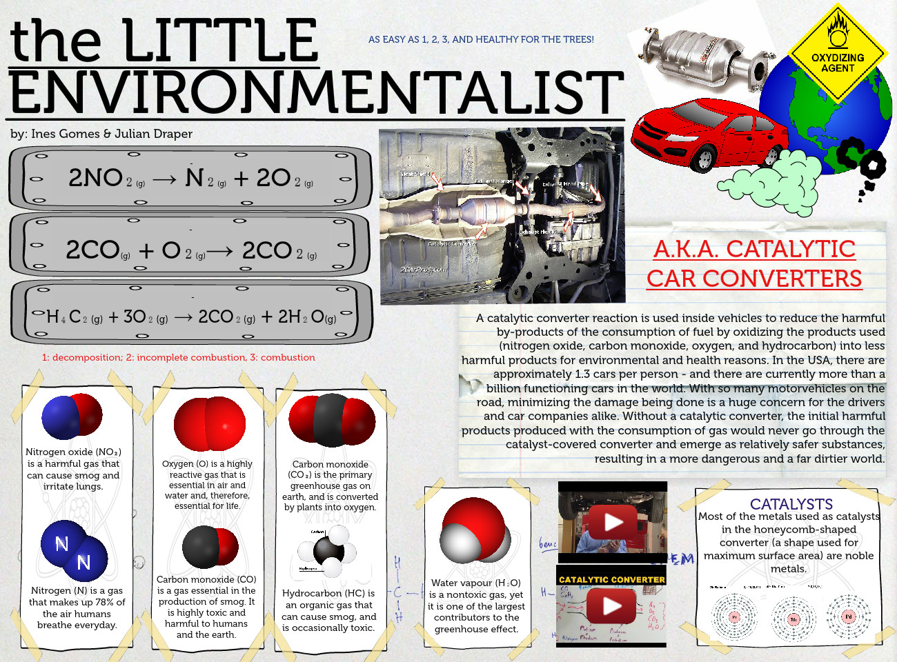 The Little Environmentalistic