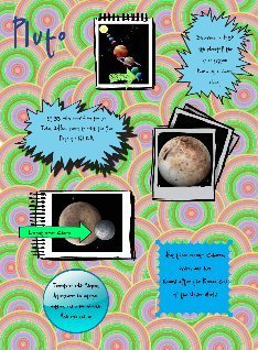 [2012] Lentz McNeill (6th Grade Science): Planet Glog