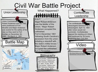 Civil War Battle Glog