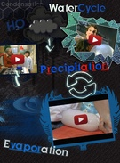 WaterCycle Video Glog's thumbnail